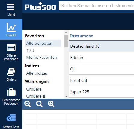 Plus500-Demokonto-2