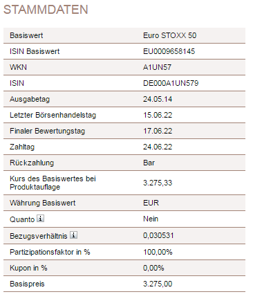 Stammdaten-Garantie-SG