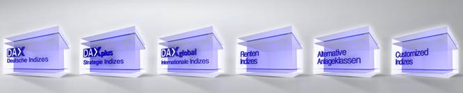 Dax-Plus-Indices