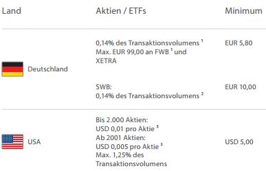 Online Brokerage Gebühren Lynx-Ordergebühren-Deutschland-USA
