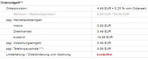 S Broker-Ordergebühren-Preisverzeichnis
