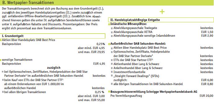 DAB Bank-Ordergebühren-Preisverzeichnis
