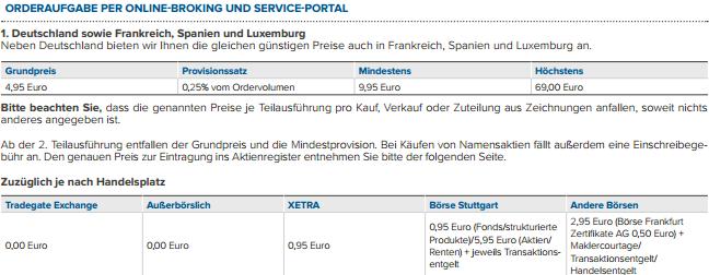 Consorsbank-Ordergebühren-Preisverzeichnis