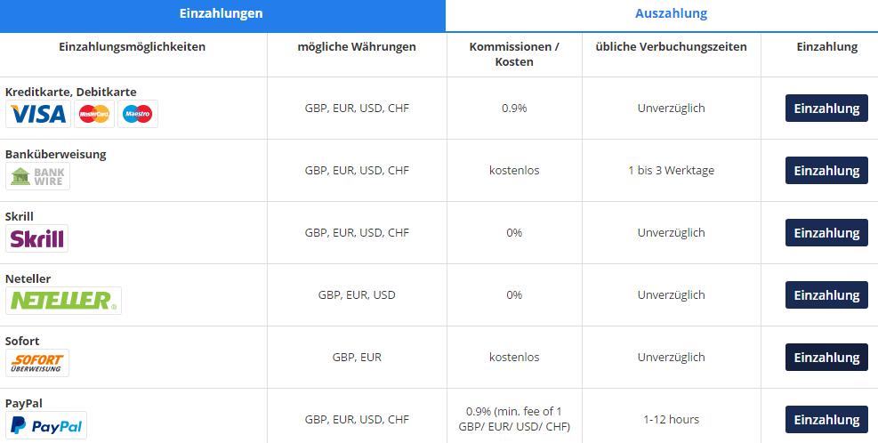 Admiral-Markets-Einzahlungen
