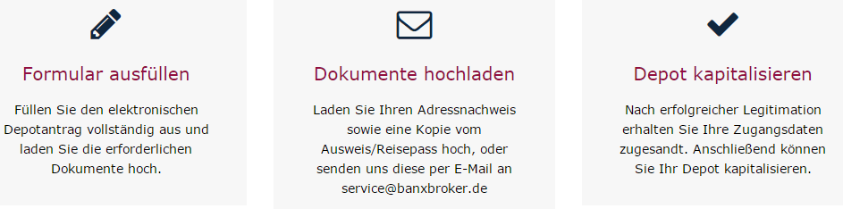 Banx-Kontoeröffnung-Ablauf