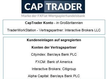 CapTrader-IB-Status-FXFlat