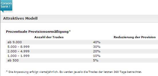 Consorsbank-StarTrader-Rabatt