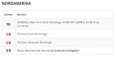 DeGiro-Börsenplätze-USA