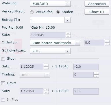 FXCM-Orderticket-TS