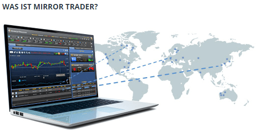 FXCM-Mirror-Trader