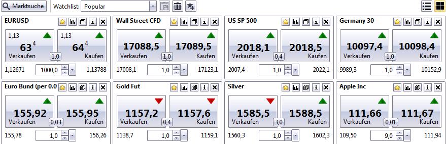 FXFlat-Marktübersicht-OneClick-Trading