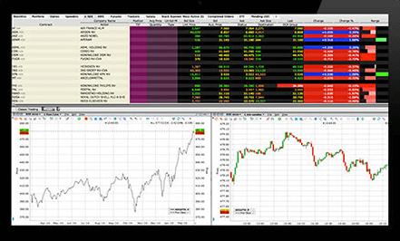 Lynx_Handelsplattform