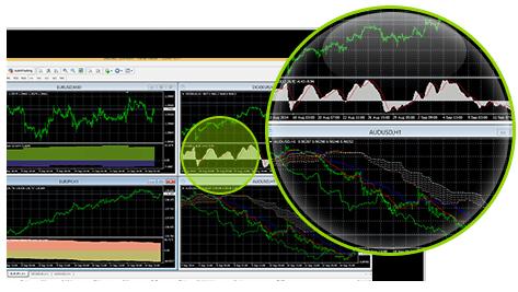 Oanda-FX Trader-Plattform-Ansicht-Charts