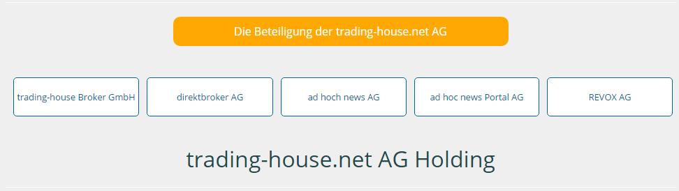 direktbroker.de-tradinghouse.net-beteiligungen