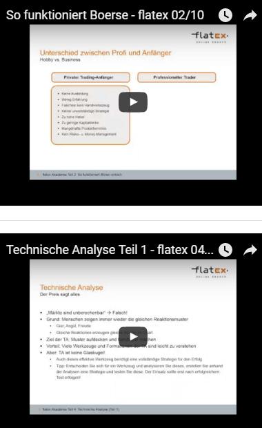 flatex-Webinare-tutorials