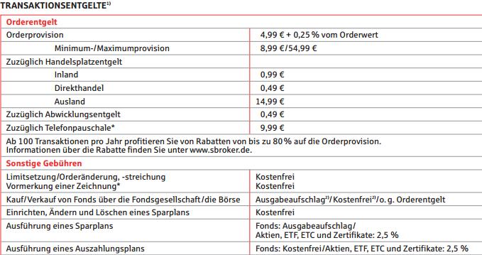 s-broker-Ordergebühren-Börse