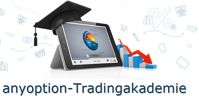 anyoption-Trading-Akademie