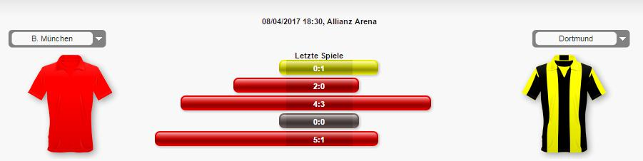 Bayern-BVB-Trikots