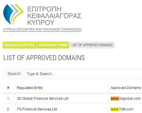 CySEC-List-Approved-Domains