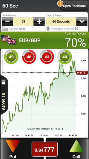 BDSwiss App Kurs EUR GBP