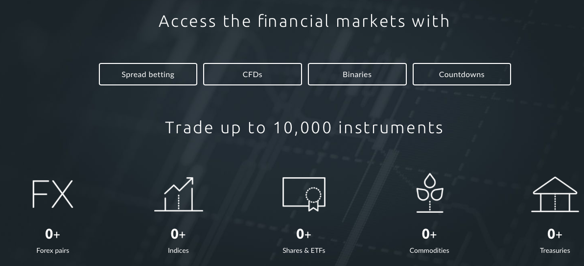 CMC Markets provides more than 10,000 tradable underlying assets