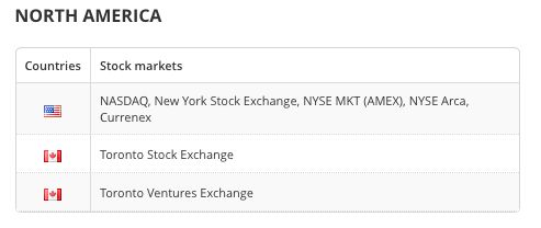 These stock exchanges in North America are currently available at DEGIRO