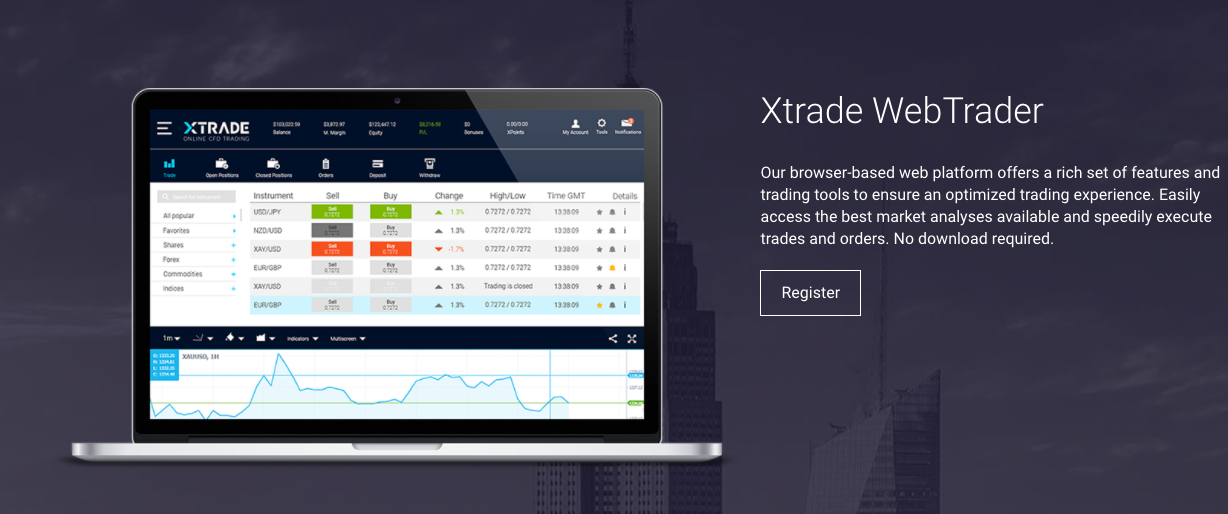 XTrade's platform WebTrader offers useful features and trading tools
