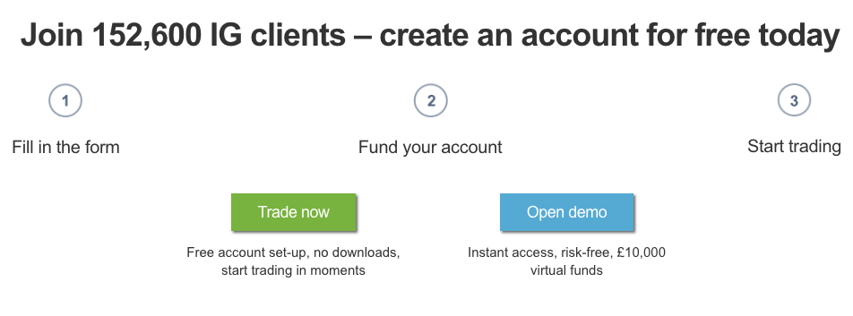 Traders can open a demo account first