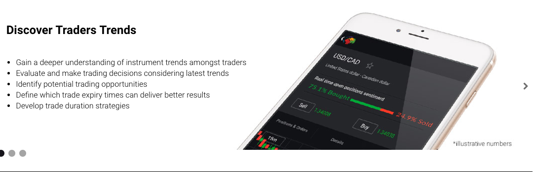 Markets.com encourages traders to identify potencial trading chances and develop strategies.