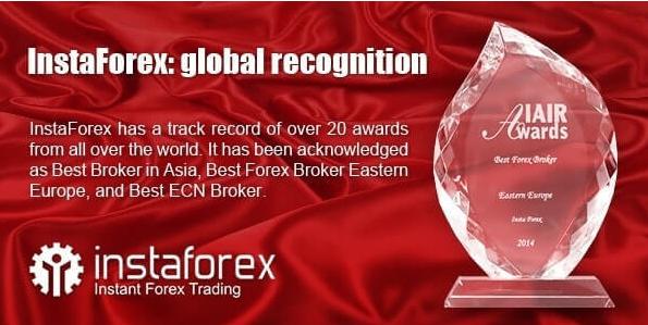 InstaForex Auszeichnung