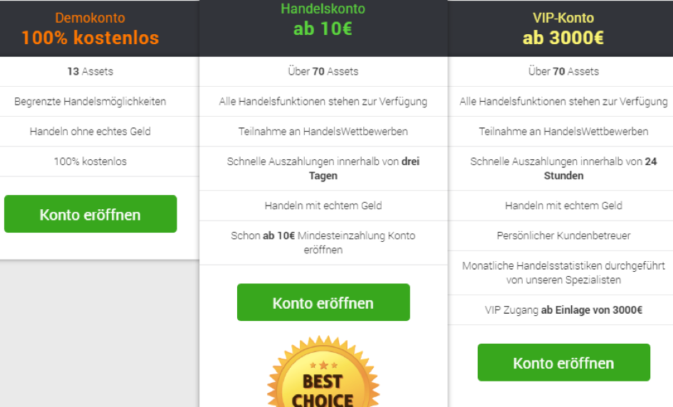 IQ-Option Kontomodelle