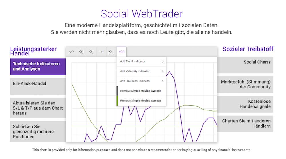 Tradeo Social WebTrader