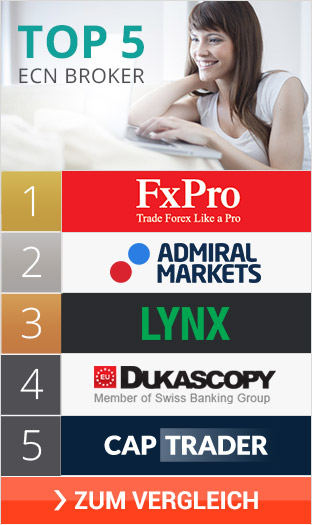 Forex broker testsieger