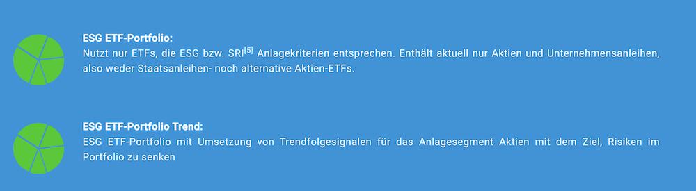 Diversifikator ETF-Portfolios