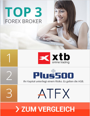 Forex_Top3